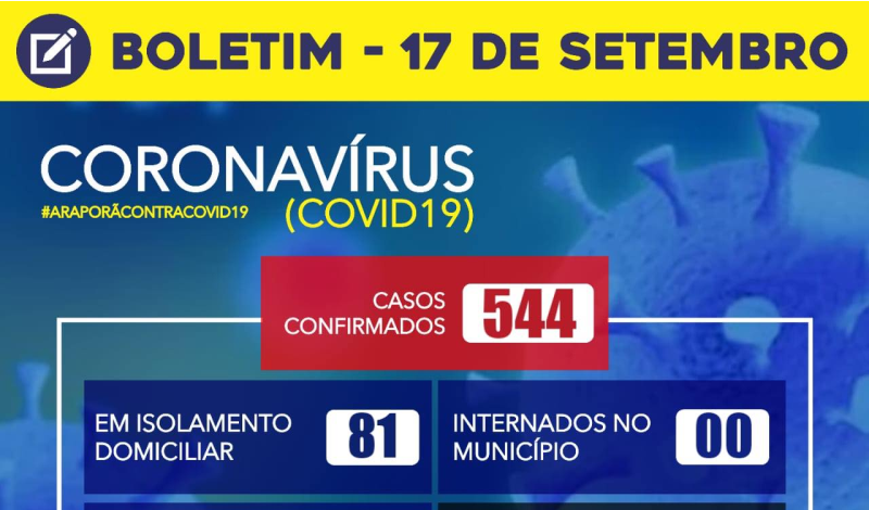 Imagem destaque notícia BOLETIM CORONAVÍRUS - 17/09