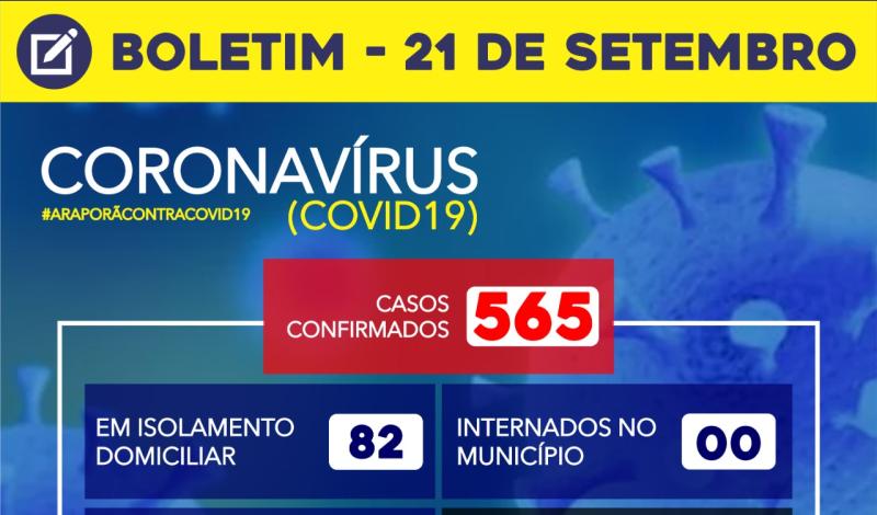 Imagem destaque notícia BOLETIM CORONAVÍRUS - 21/09